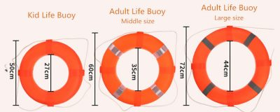 Figure 6 Lifebuoy Rings Available for Kids