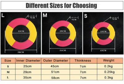 Figure 9 Choosing a lifebuoy ring.